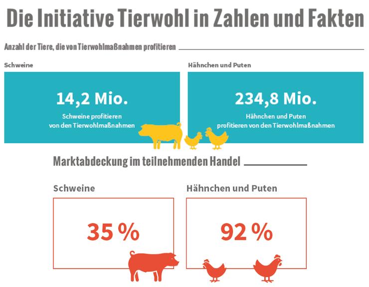 Bericht-Zahlen-und-Fakten-zur-ITW